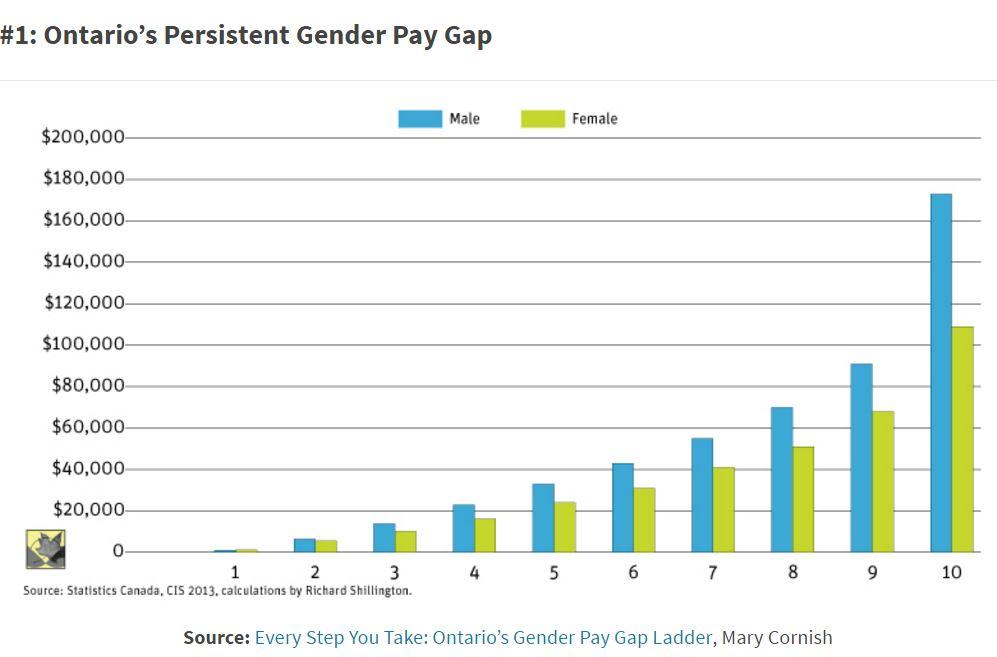 gender-wage-gap